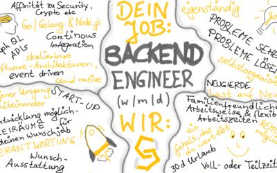 Backend Engineer (w/m/d) gesucht!