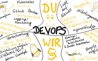 Devops (w/m/d) gesucht!